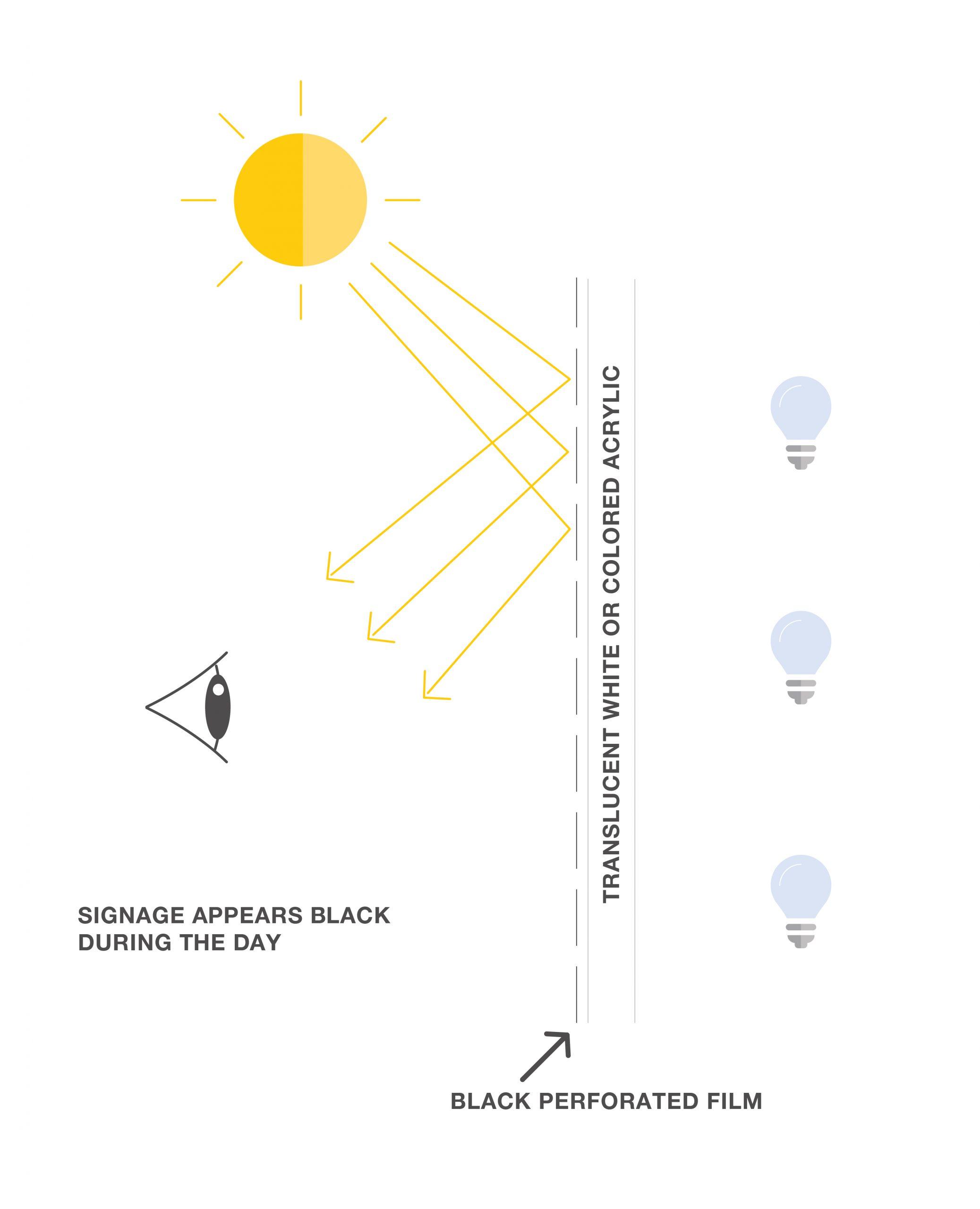 Black Perf Daytime Illustration 01